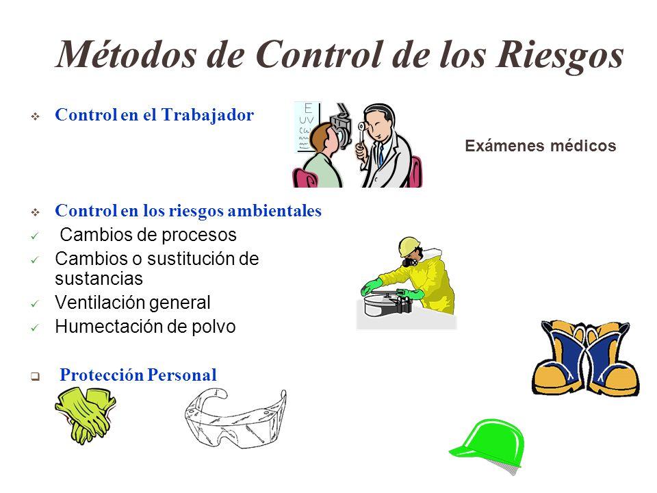 Métodos de Control de los Riesgos Control en el Trabajador Control en los riesgos ambientales Cambios de procesos Cambios o sustitución de sustancias