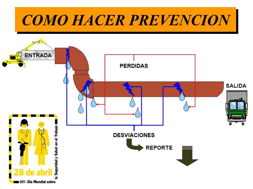 COMO HACER PREVENCION DESVIACIONES REPORTE ENTRADA SALIDA PERDIDAS