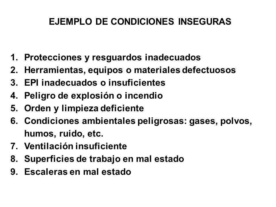 EJEMPLO DE CONDICIONES INSEGURAS 1.Protecciones y resguardos inadecuados 2.Herramientas, equipos o materiales defectuosos 3.EPI inadecuados o insufici