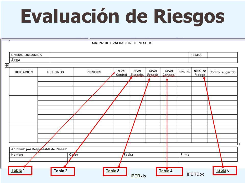 Evaluación de Riesgos TablaTabla 1 Tabla 2TablaTabla 3TablaTabla 4 TablaTabla 5 IPERIPERxls IPERDoc