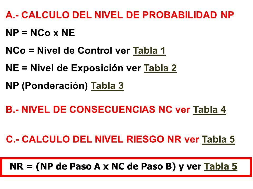 C.- CALCULO DEL NIVEL RIESGO NR ver Tabla 5Tabla 5 NR = (NP de Paso A x NC de Paso B) y ver Tabla 5Tabla 5 A.- CALCULO DEL NIVEL DE PROBABILIDAD NP NP