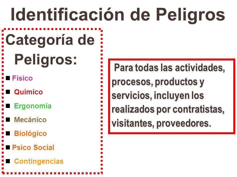 Identificación de Peligros Categoría de Peligros: Físico Químico Ergonomía Mecánico Biológico Psico Social Contingencias Para todas las actividades, p