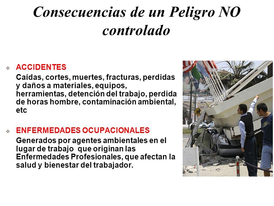 Consecuencias de un Peligro NO controlado ACCIDENTES Caídas, cortes, muertes, fracturas, perdidas y daños a materiales, equipos, herramientas, detenci