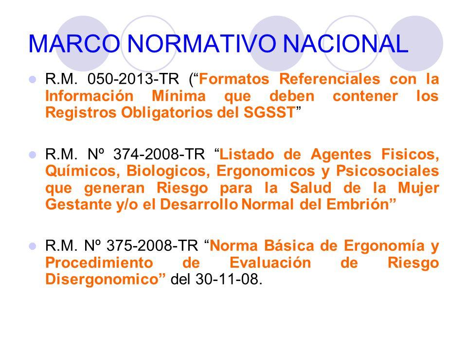 MARCO NORMATIVO NACIONAL R.M. 050-2013-TR (Formatos Referenciales con la Información Mínima que deben contener los Registros Obligatorios del SGSST R.