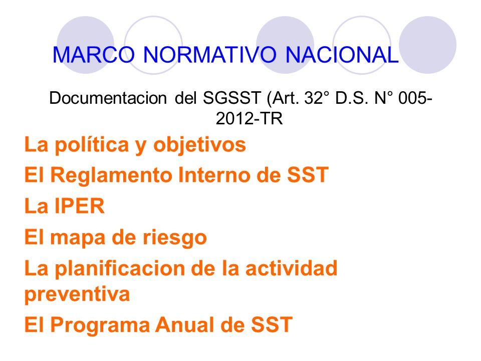 Documentacion del SGSST (Art. 32° D.S. N° 005- 2012-TR MARCO NORMATIVO NACIONAL La política y objetivos El Reglamento Interno de SST La IPER El mapa d