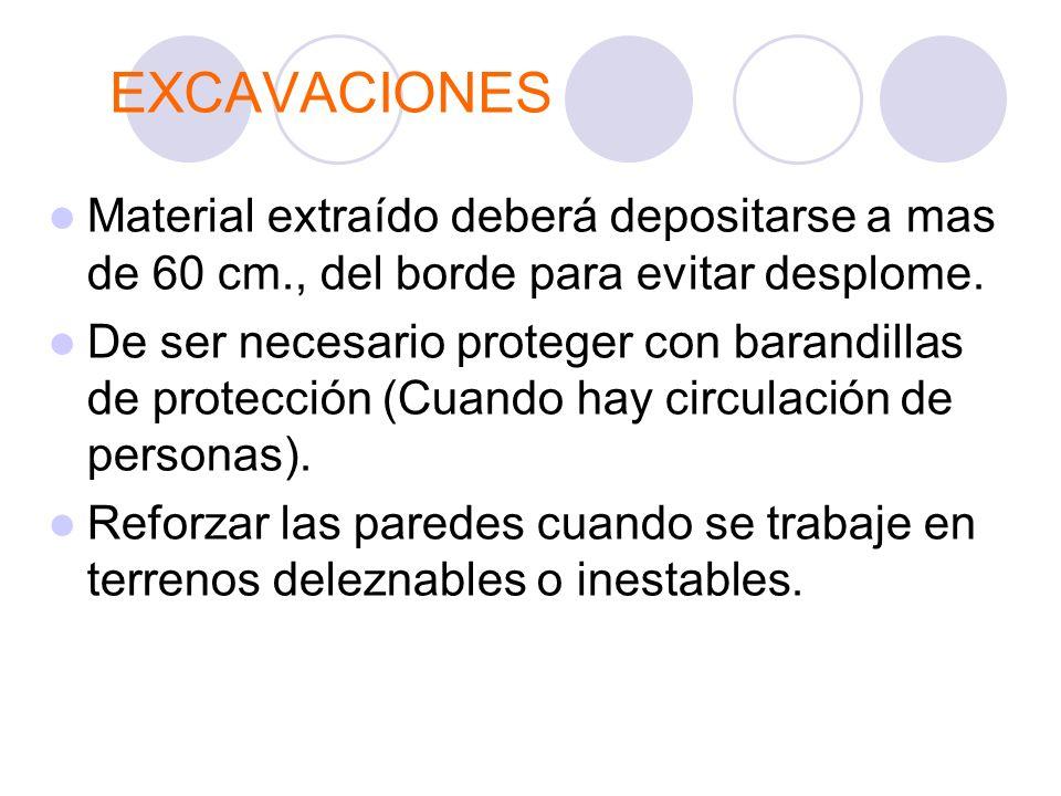 EXCAVACIONES Material extraído deberá depositarse a mas de 60 cm., del borde para evitar desplome. De ser necesario proteger con barandillas de protec