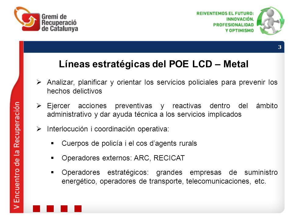 Líneas estratégicas del POE LCD – Metal Analizar, planificar y orientar los servicios policiales para prevenir los hechos delictivos Ejercer acciones