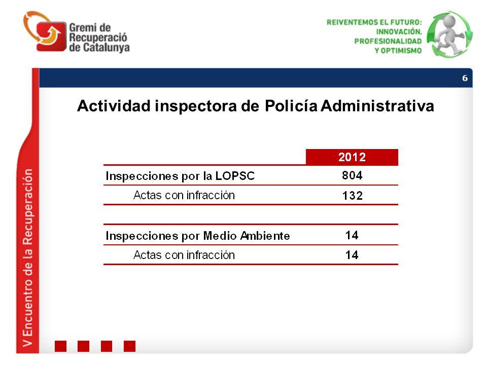 Actividad inspectora de Policía Administrativa 6