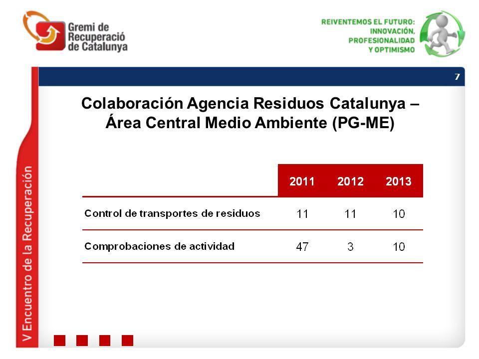 Colaboración Agencia Residuos Catalunya – Área Central Medio Ambiente (PG-ME) 7