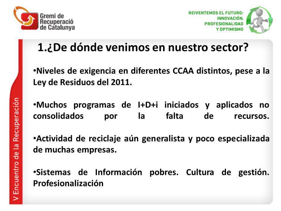 1.¿De dónde venimos en nuestro sector? Niveles de exigencia en diferentes CCAA distintos, pese a la Ley de Residuos del 2011. Muchos programas de I+D+