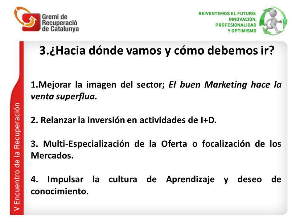 3.¿Hacia dónde vamos y cómo debemos ir? 1.Mejorar la imagen del sector; El buen Marketing hace la venta superflua. 2. Relanzar la inversión en activid