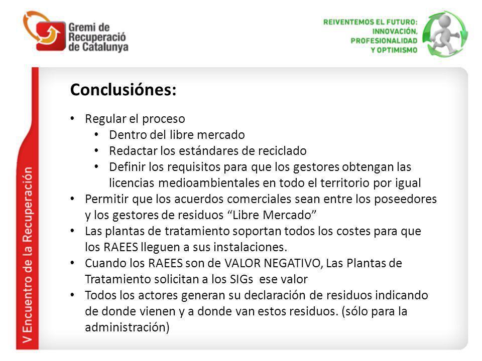Conclusiónes: Regular el proceso Dentro del libre mercado Redactar los estándares de reciclado Definir los requisitos para que los gestores obtengan las licencias medioambientales en todo el territorio por igual Permitir que los acuerdos comerciales sean entre los poseedores y los gestores de residuos Libre Mercado Las plantas de tratamiento soportan todos los costes para que los RAEES lleguen a sus instalaciones.
