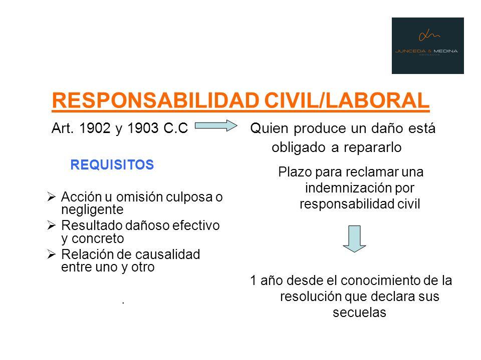 RESPONSABILIDAD CIVIL/LABORAL Art. 1902 y 1903 C.C Quien produce un daño está obligado a repararlo REQUISITOS Acción u omisión culposa o negligente Re