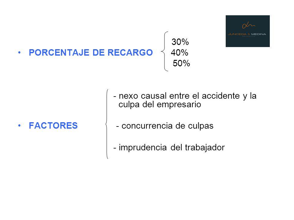 30% PORCENTAJE DE RECARGO 40% 50% - nexo causal entre el accidente y la culpa del empresario FACTORES - concurrencia de culpas - imprudencia del traba