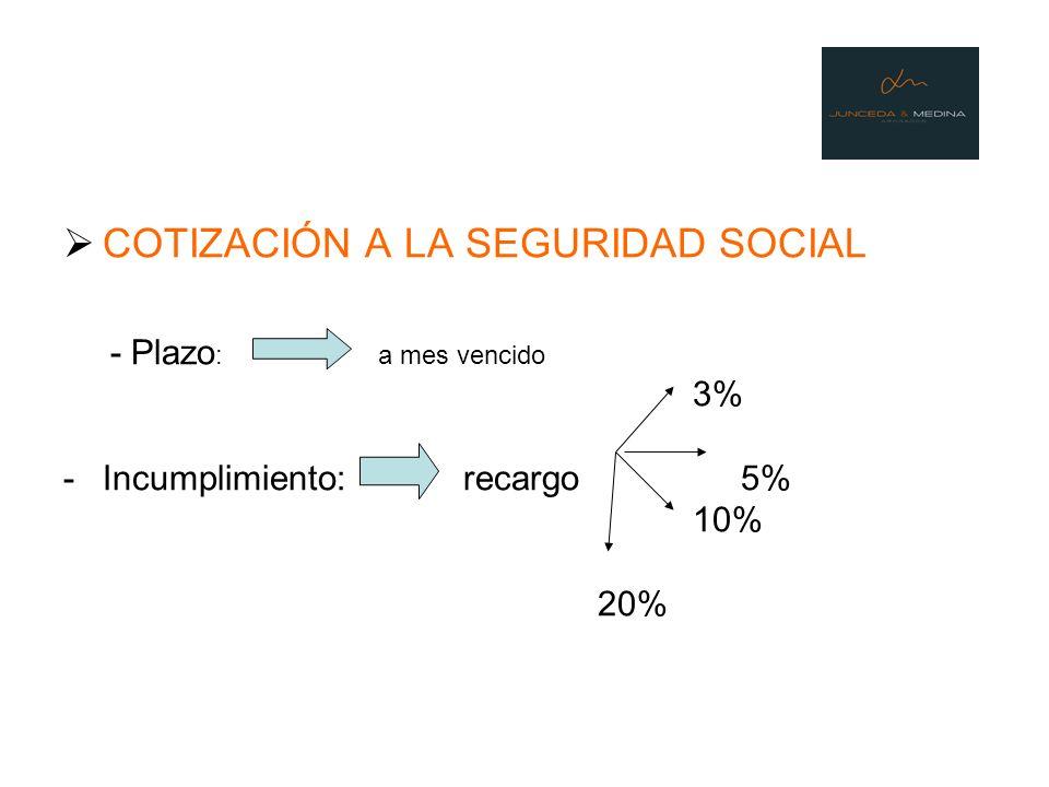 COTIZACIÓN A LA SEGURIDAD SOCIAL - Plazo : a mes vencido 3% -Incumplimiento: recargo 5% 10% 20%