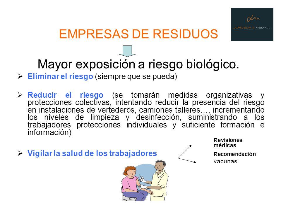 EMPRESAS DE RESIDUOS Mayor exposición a riesgo biológico. Eliminar el riesgo (siempre que se pueda) Reducir el riesgo (se tomarán medidas organizativa