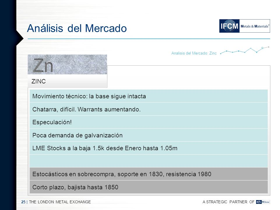 A STRATEGIC PARTNER OF THE LONDON METAL EXCHANGE24 | Análisis del Mercado Grafico precio-stock es aterrador! El mercado alcista de mitad de verano se