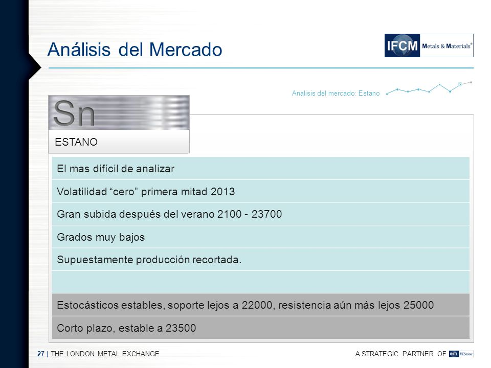 A STRATEGIC PARTNER OF THE LONDON METAL EXCHANGE26 | Análisis del Mercado El gran vencedor 8% desde Septiembre LME Stocks a la baja (30% 2013) Automóv