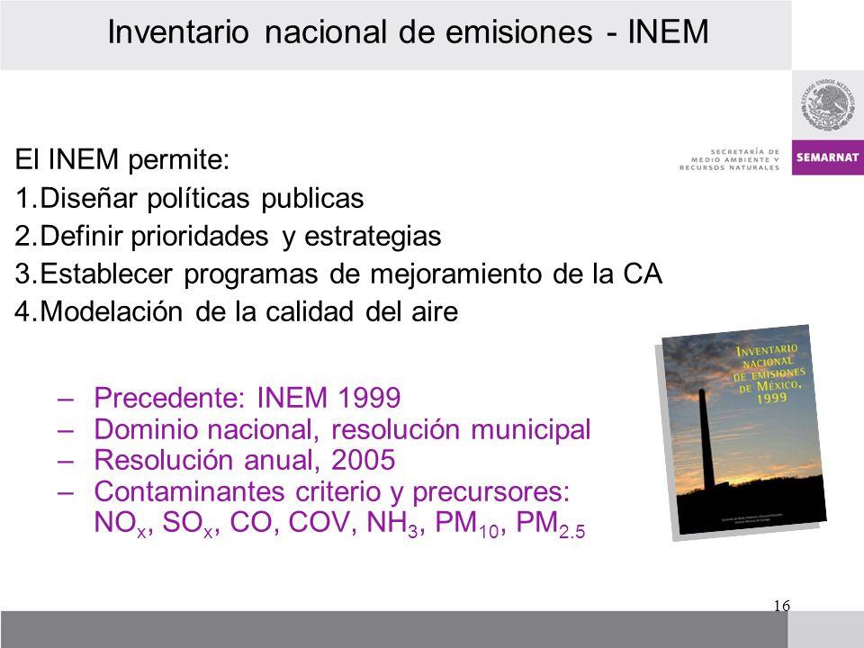 El INEM permite: 1.Diseñar políticas publicas 2.Definir prioridades y estrategias 3.Establecer programas de mejoramiento de la CA 4.Modelación de la c