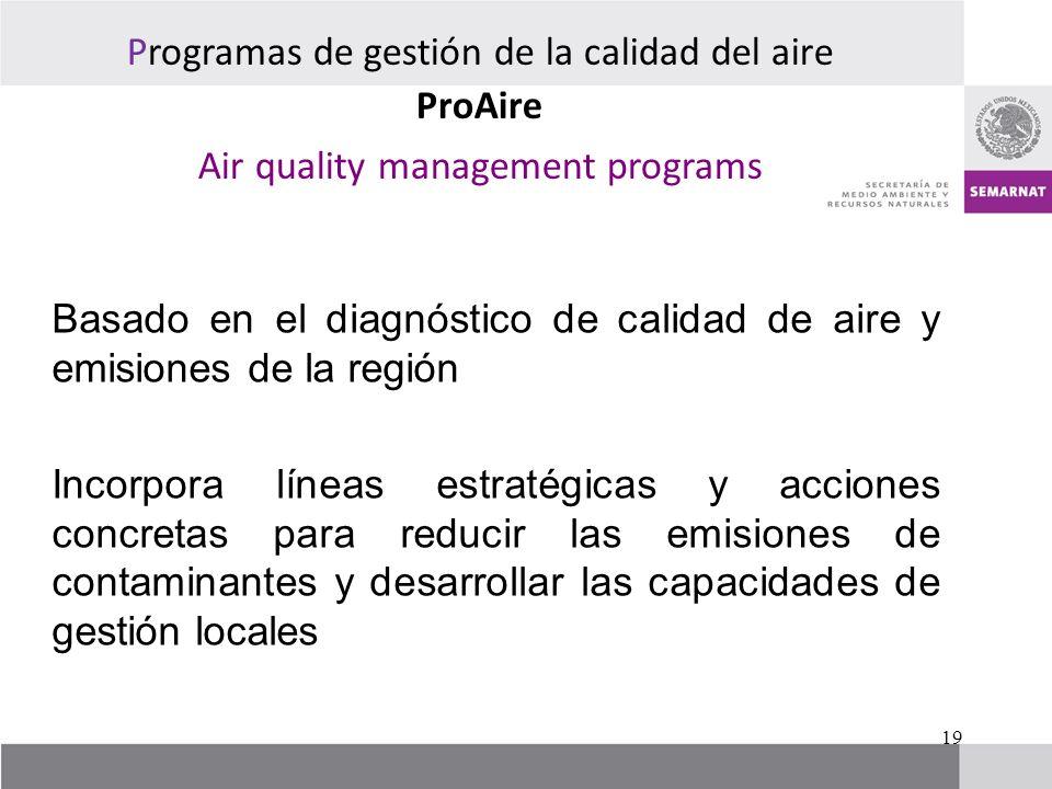 Basado en el diagnóstico de calidad de aire y emisiones de la región Incorpora líneas estratégicas y acciones concretas para reducir las emisiones de