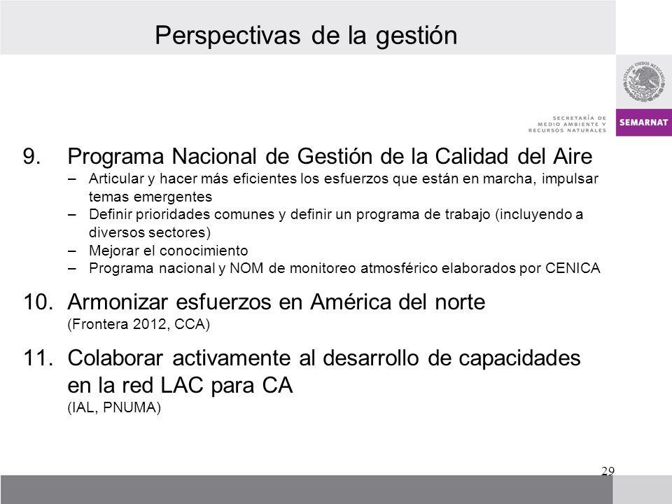 Perspectivas de la gestión 9.Programa Nacional de Gestión de la Calidad del Aire –Articular y hacer más eficientes los esfuerzos que están en marcha,