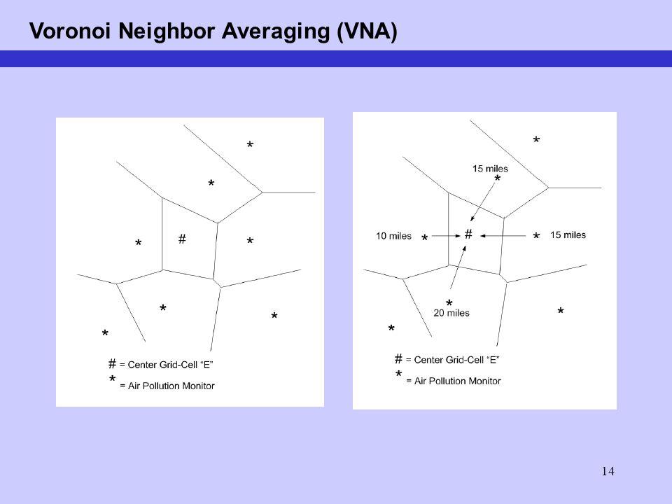 14 Voronoi Neighbor Averaging (VNA)