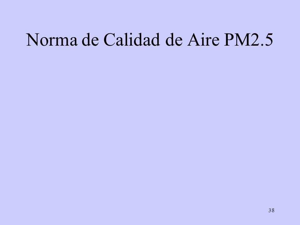 38 Norma de Calidad de Aire PM2.5