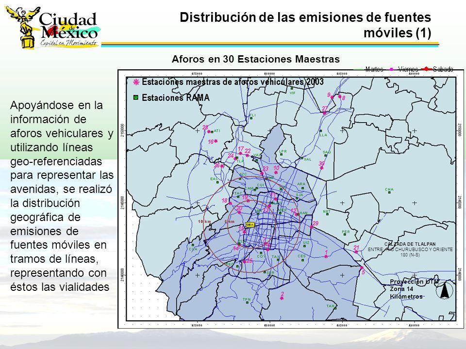 Distribución de las emisiones de fuentes móviles (1) Apoyándose en la información de aforos vehiculares y utilizando líneas geo-referenciadas para representar las avenidas, se realizó la distribución geográfica de emisiones de fuentes móviles en tramos de líneas, representando con éstos las vialidades CALZADA DE TLALPAN ENTRE: RIO CHURUBUSCO Y ORIENTE 180 (N-S) Aforos en 30 Estaciones Maestras