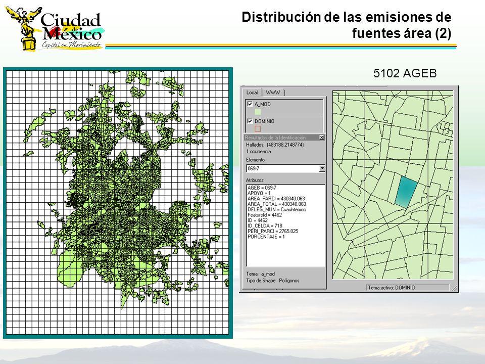 Distribución de las emisiones de fuentes área (2) 5102 AGEB