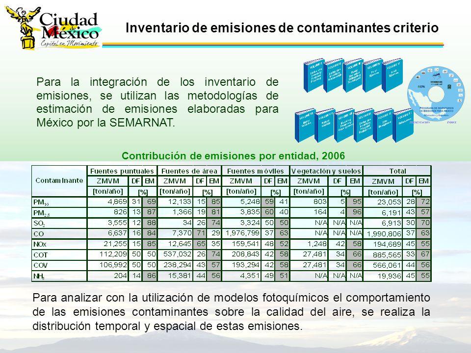 Para la integración de los inventario de emisiones, se utilizan las metodologías de estimación de emisiones elaboradas para México por la SEMARNAT.