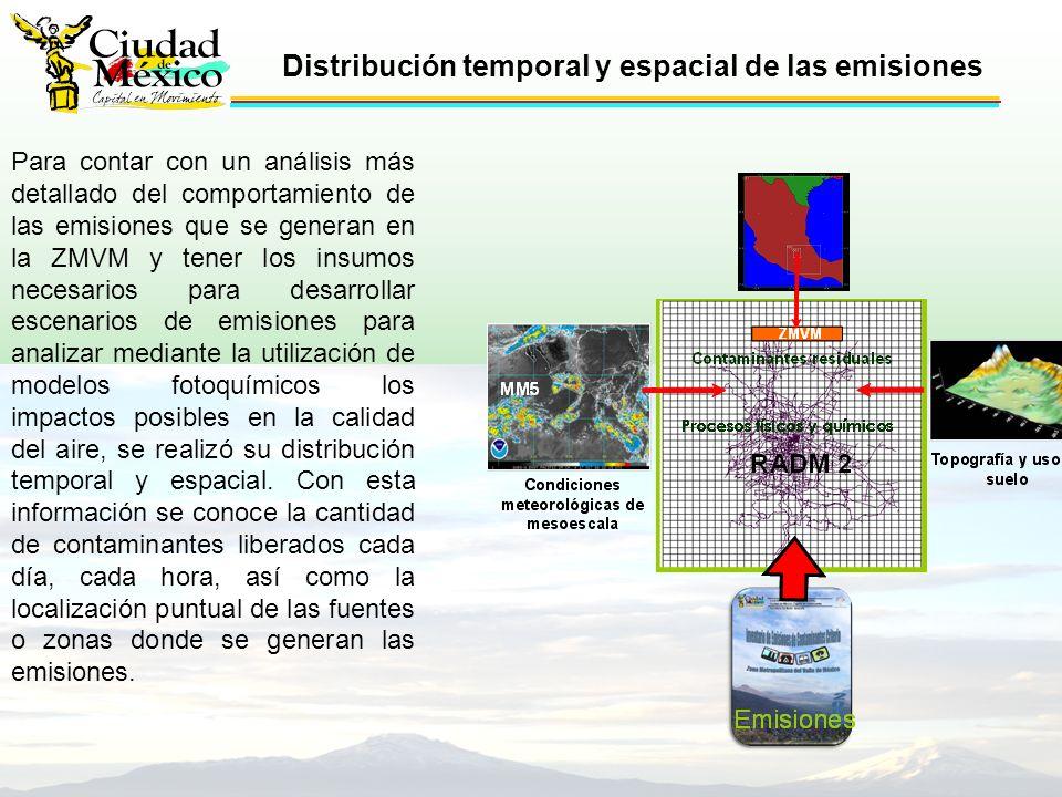 Distribución temporal y espacial de las emisiones Para contar con un análisis más detallado del comportamiento de las emisiones que se generan en la ZMVM y tener los insumos necesarios para desarrollar escenarios de emisiones para analizar mediante la utilización de modelos fotoquímicos los impactos posibles en la calidad del aire, se realizó su distribución temporal y espacial.