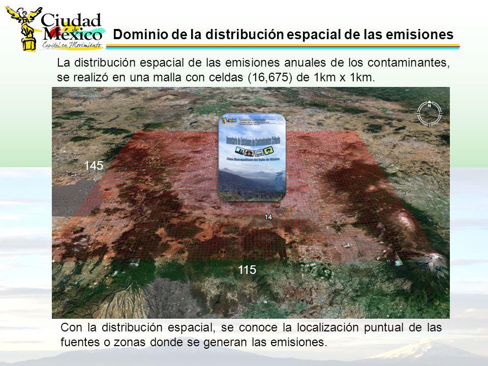 Dominio de la distribución espacial de las emisiones La distribución espacial de las emisiones anuales de los contaminantes, se realizó en una malla con celdas (16,675) de 1km x 1km.