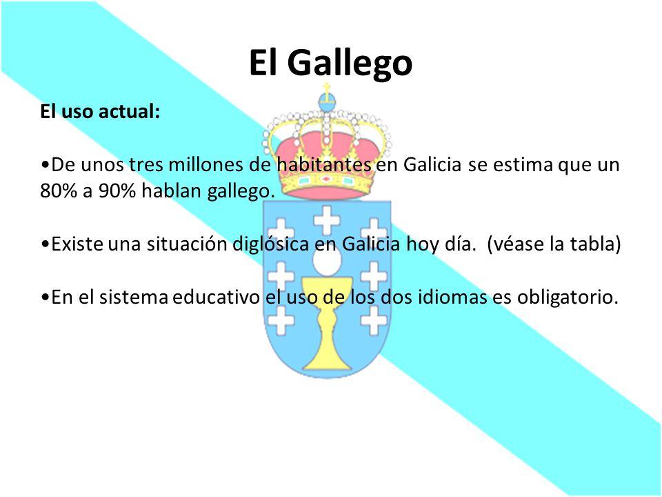 El Gallego El uso actual: De unos tres millones de habitantes en Galicia se estima que un 80% a 90% hablan gallego. Existe una situación diglósica en