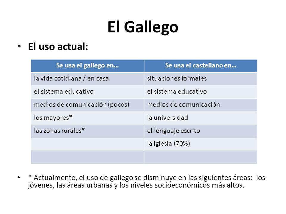 El Gallego El uso actual: * Actualmente, el uso de gallego se disminuye en las siguientes áreas: los jóvenes, las áreas urbanas y los niveles socioeco