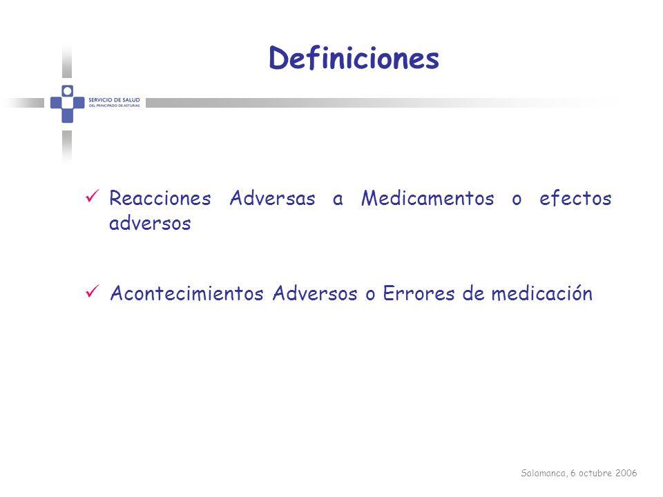 Reacciones Adversas a Medicamentos o efectos adversos Son todos aquellos efectos no deseables que tienen lugar cuando los medicamentos se utilizan de manera apropiada y están asociados al mecanismo de acción del fármaco y a las pautas habituales del mismo.