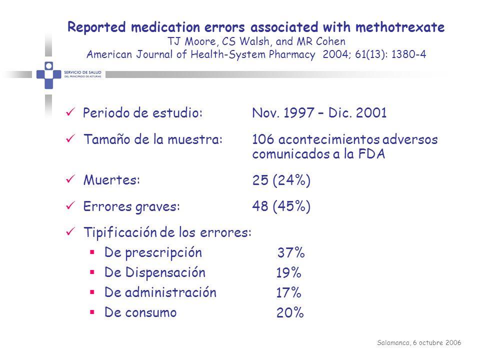 Estudio Nacional de Efectos Adversos (ENEAS) Salamanca, 6 octubre 2006