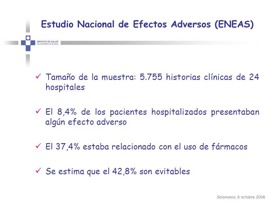 Alerta Especial ISMP-España y GEDEFO Errores asociados a la administración de vincristina...