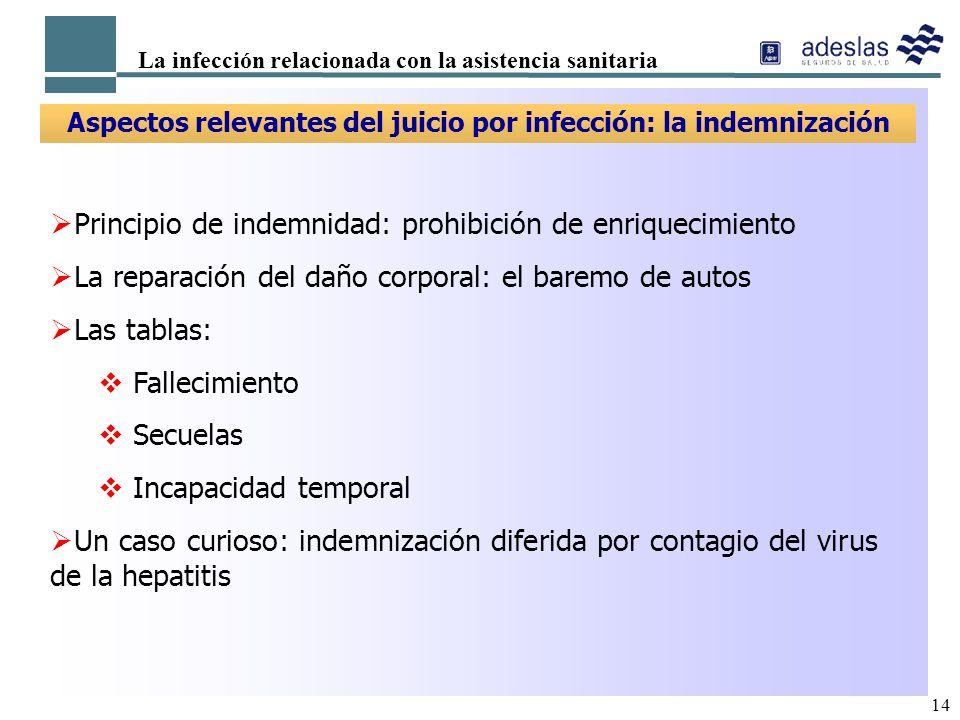 14 La infección relacionada con la asistencia sanitaria Aspectos relevantes del juicio por infección: la indemnización Principio de indemnidad: prohib