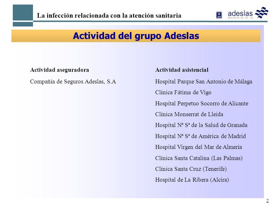 2 La infección relacionada con la atención sanitaria Actividad del grupo Adeslas Actividad aseguradoraActividad asistencial Compañía de Seguros Adesla
