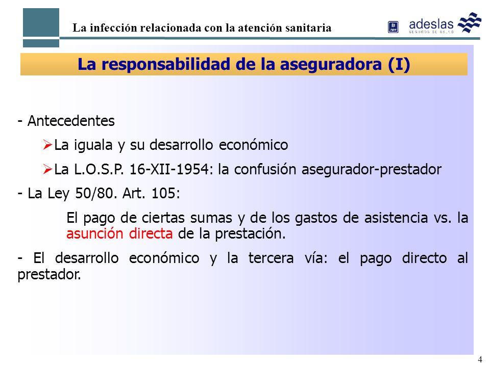 4 La infección relacionada con la atención sanitaria La responsabilidad de la aseguradora (I) - Antecedentes La iguala y su desarrollo económico La L.