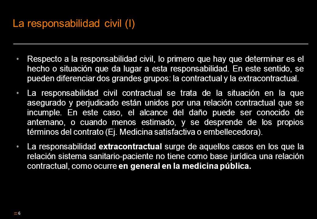 6 La responsabilidad civil (I) Respecto a la responsabilidad civil, lo primero que hay que determinar es el hecho o situación que da lugar a esta resp