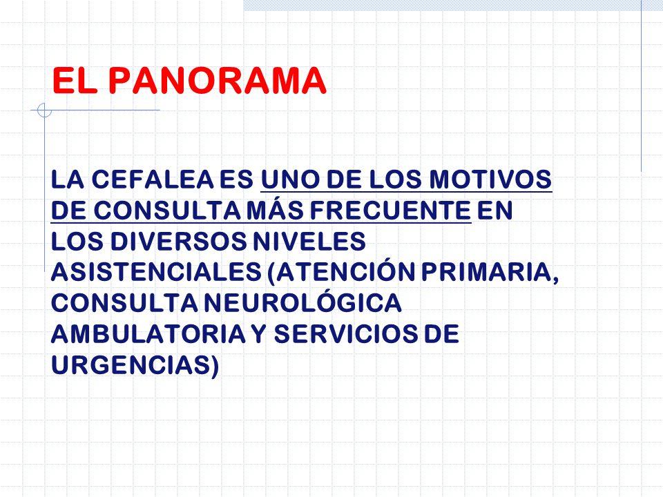 NEOPLASIA DE MAMA DESPRENDIMIENTO DE RETINA/ENDOFTALMITIS DIAGNÓSTICO PRENATAL LESIONES PARTO (VAGINAL/CESÁREA) PERFORACIÓN POSQUIRÚRGICA IAM (DOLOR TORÁCICO) SUICIDIO (mal manejo paciente con ideas auto líticas ó incorrecta vigilancia) INFECCIONES NOSOCOMIALES MAL RESULTADO TRATAMIENTO TRAUMA ERROR DIAGNÓSTICO ACV Muestra: 10.000 exp.