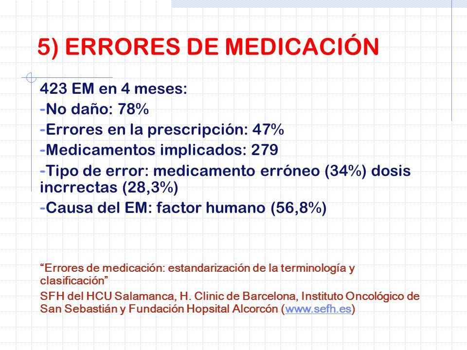 5) ERRORES DE MEDICACIÓN 423 EM en 4 meses: - No daño: 78% - Errores en la prescripción: 47% - Medicamentos implicados: 279 - Tipo de error: medicamen