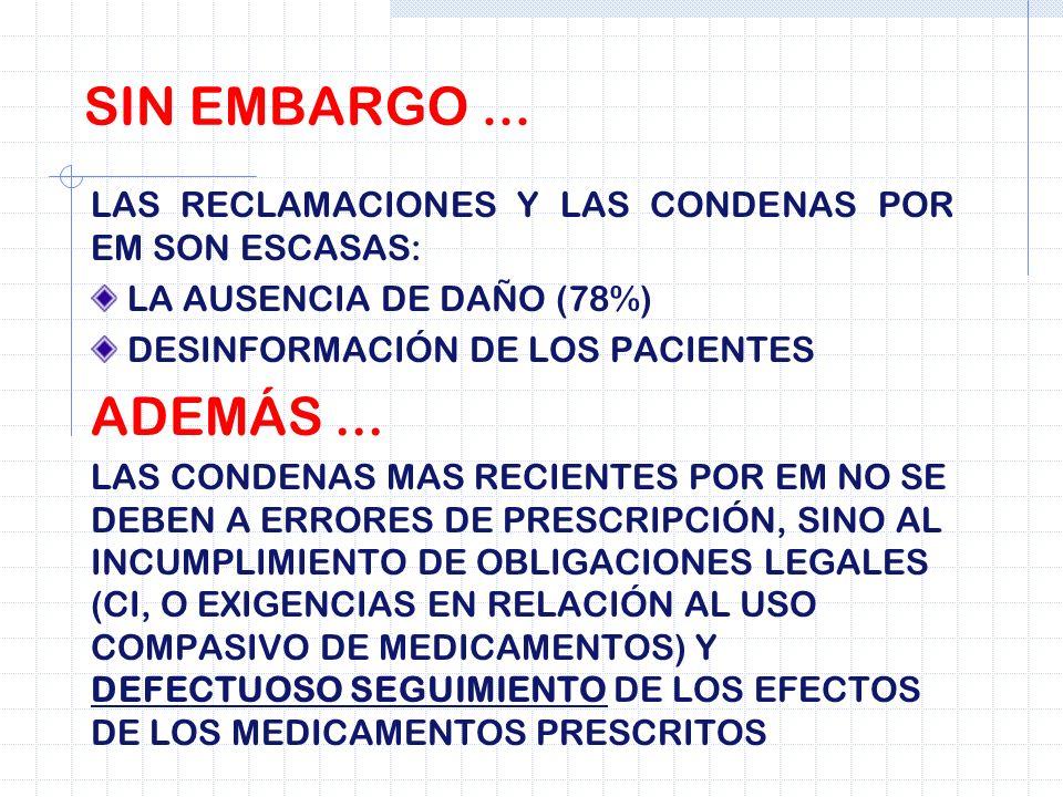 SIN EMBARGO... LAS RECLAMACIONES Y LAS CONDENAS POR EM SON ESCASAS: LA AUSENCIA DE DAÑO (78%) DESINFORMACIÓN DE LOS PACIENTES ADEMÁS... LAS CONDENAS M