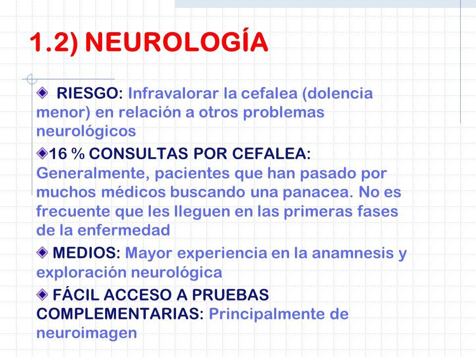 RIESGO: Infravalorar la cefalea (dolencia menor) en relación a otros problemas neurológicos 16 % CONSULTAS POR CEFALEA: Generalmente, pacientes que ha