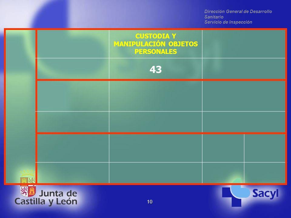 Dirección General de Desarrollo Sanitario Servicio de Inspección 10 CUSTODIA Y MANIPULACIÓN OBJETOS PERSONALES 43