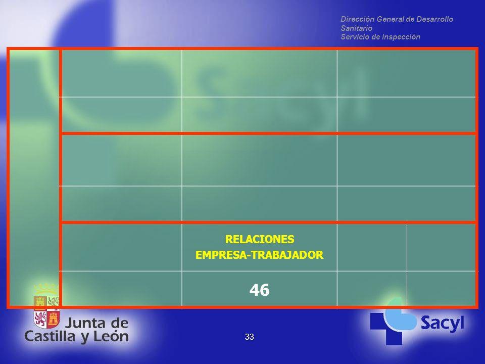 Dirección General de Desarrollo Sanitario Servicio de Inspección 33 RELACIONES EMPRESA-TRABAJADOR 46