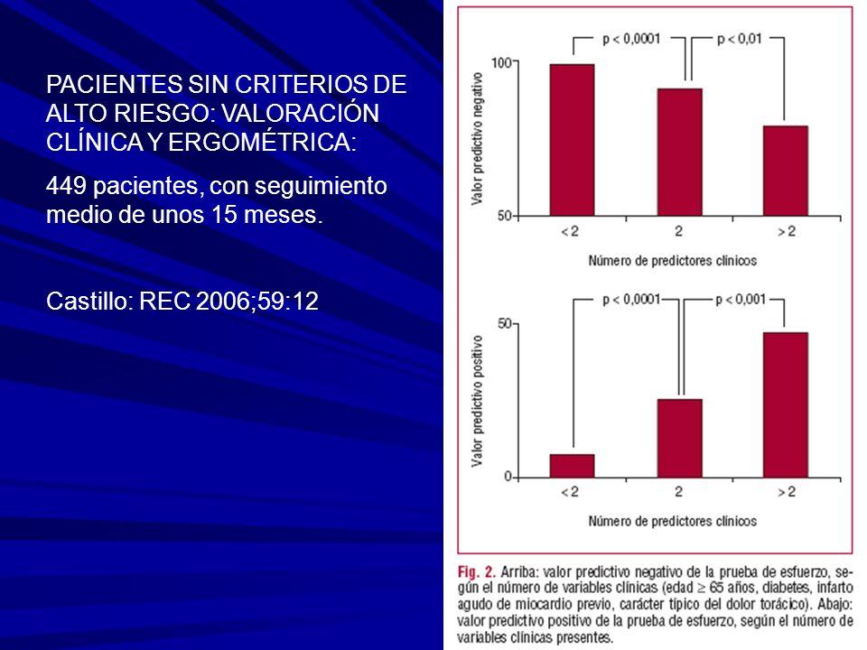 PACIENTES SIN CRITERIOS DE ALTO RIESGO: VALORACIÓN CLÍNICA Y ERGOMÉTRICA: 449 pacientes, con seguimiento medio de unos 15 meses.
