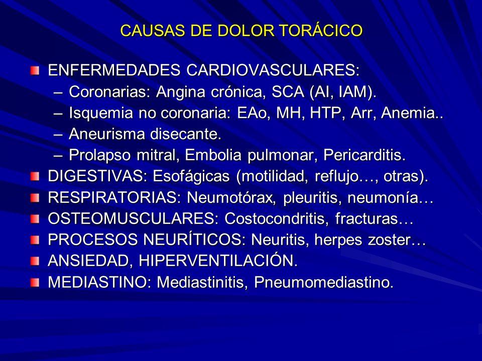 CAUSAS DE DOLOR TORÁCICO ENFERMEDADES CARDIOVASCULARES: –Coronarias: Angina crónica, SCA (AI, IAM).
