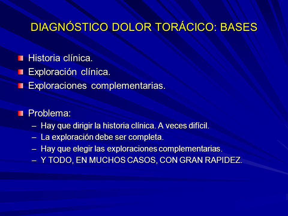 DIAGNÓSTICO DOLOR TORÁCICO: BASES Historia clínica.